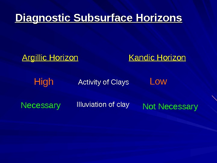 Diagnostic Subsurface Horizons Argillic Horizon Kandic Horizon Activity of Clays High Low Illuviation of