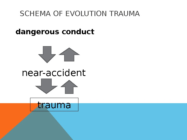SCHEMA OF EVOLUTION TRAUMA dangerous conduct near-accident trauma