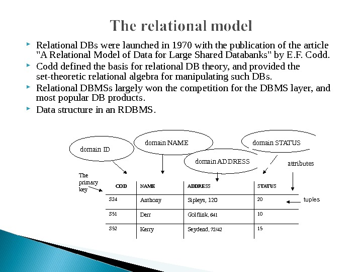 Relational DBs were launched in 1970 with the publication of the article A Relational Model