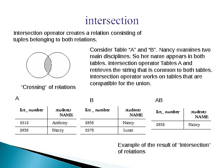 list_ number students NAME 0856 Nancy. Intersection operator creates a relation consisting of tuples belonging to