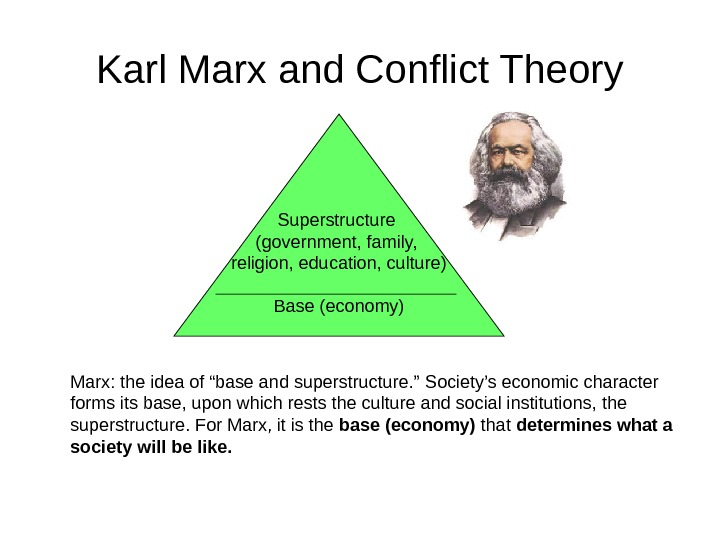 "Karl Marx and Conflict Theory Marx :  the idea of ""base and superstructure. "" S"