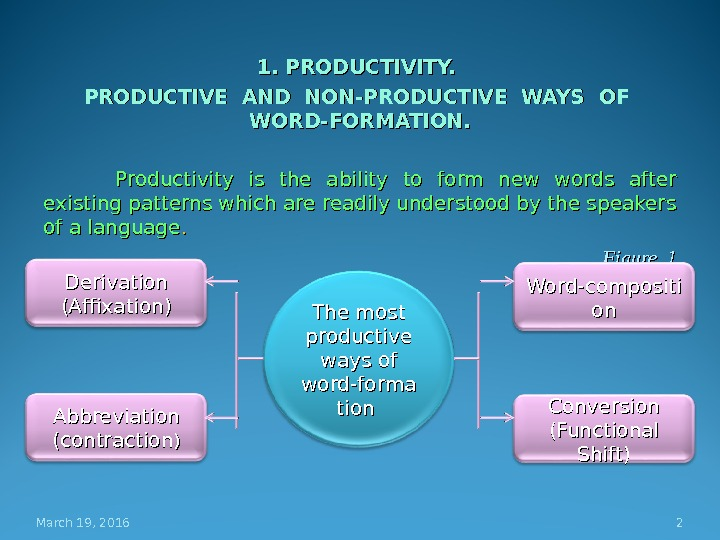 1. PRODUCTIVITY.  PRODUCTIVE AND NON-PRODUCTIVE WAYS OF  WORD-FORMATION. Productivity is the ability to form