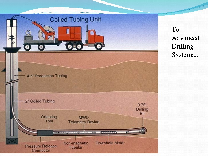 To Advanced Drilling Systems. . .