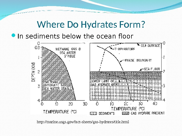 Where Do Hydrates Form?  In sediments below the ocean floor http: //marine. usgs. gov/fact-sheets/gas-hydrates/title. html