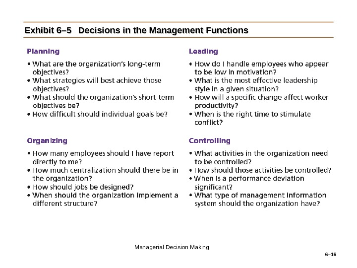 6– 16 Exhibit 6– 5 Decisions in the Management Functions Managerial Decision Making