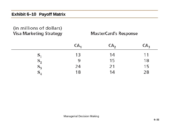 6– 32 Exhibit 6– 10 Payoff Matrix Managerial Decision Making