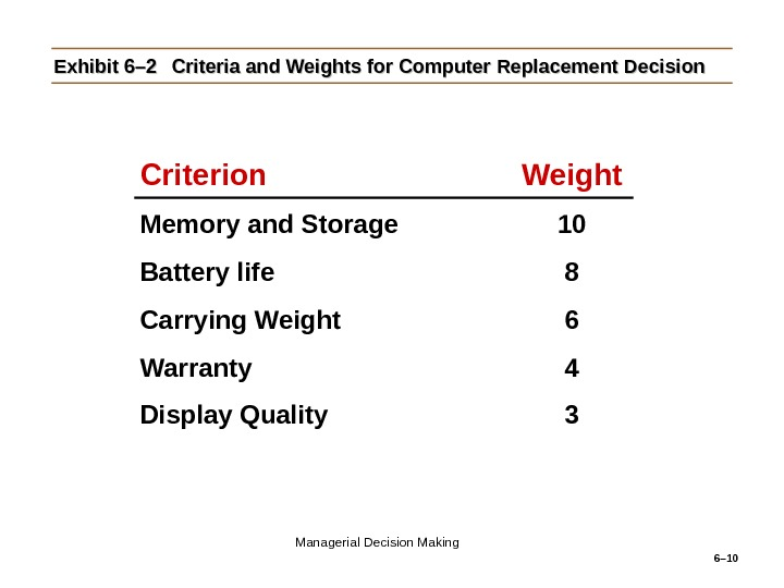 6– 10 Exhibit 6– 2 Criteria and Weights for Computer Replacement Decision Criterion Weight Memory and