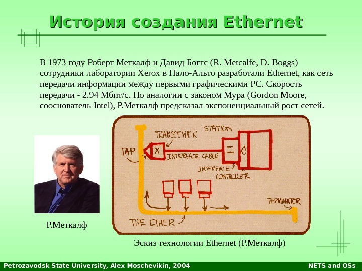 Petrozavodsk State University, Alex Moschevikin, 2004 NETS and OSs. История создания Ethernet В 1973 году Роберт
