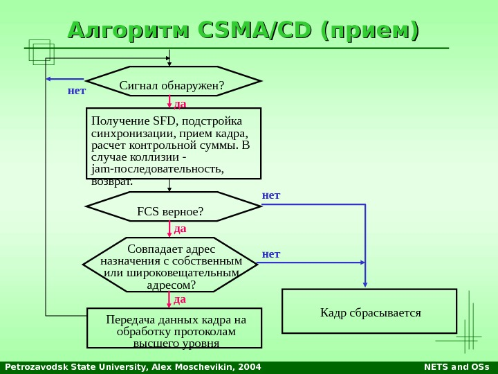 Petrozavodsk State University, Alex Moschevikin, 2004 NETS and OSs. Алгоритм CSMA/CD (прием)  Сигнал обнаружен? Получение