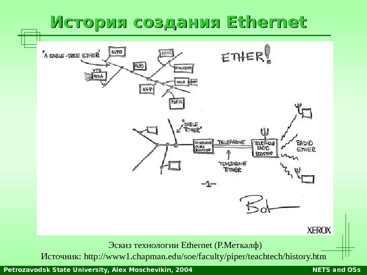 Petrozavodsk State University, Alex Moschevikin, 2004 NETS and OSs. История создания Ethernet Эскиз технологии Ethernet (Р.