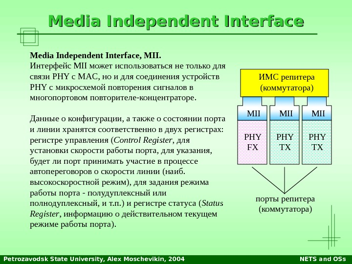 Petrozavodsk State University, Alex Moschevikin, 2004 NETS and OSs. Media Independent Interface, MII. Интерфейс MII может