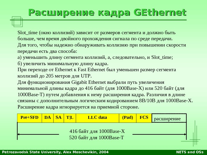 Petrozavodsk State University, Alex Moschevikin, 2004 NETS and OSs. Расширение кадра GEthernet Slot_time ( окно коллизий