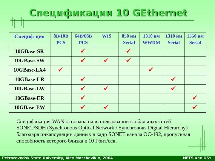 Petrozavodsk State University, Alex Moschevikin, 2004 NETS and OSs. Спецификации 10 GEthernet Спецификация WAN основана на