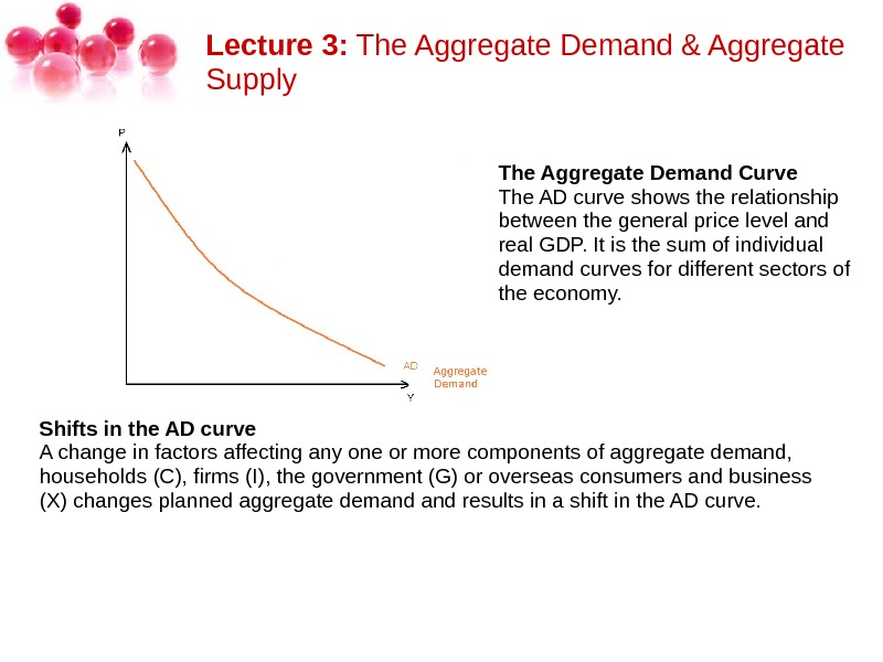 Lecture 3: The. Aggregate. Demand&Aggregate Supply The Aggregate Demand Curve The. ADcurveshowstherelationship betweenthegeneralpriceleveland real. GDP. Itisthesumofindividual