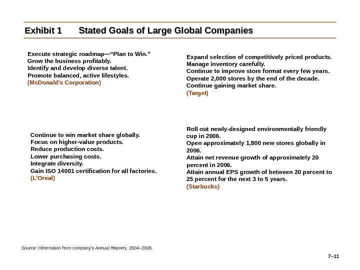 "7– 11 Exhibit 1 Stated Goals of Large Global Companies Execute strategic roadmap—""Plan to Win. """
