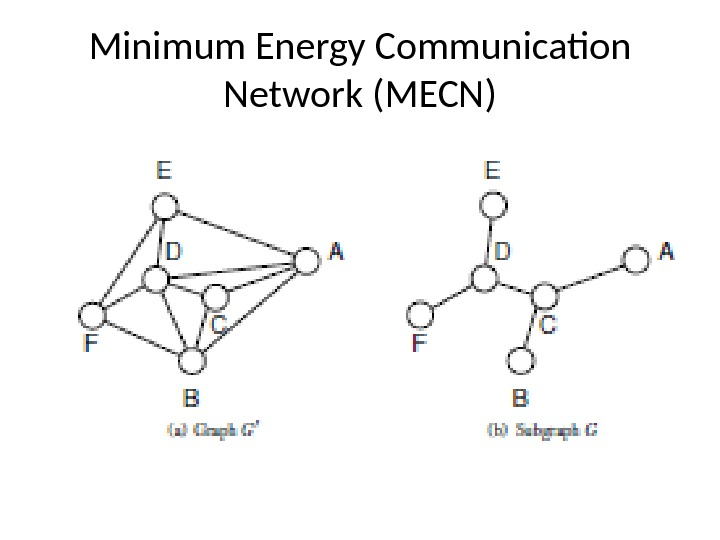 Minimum Energy Communication Network (MECN)