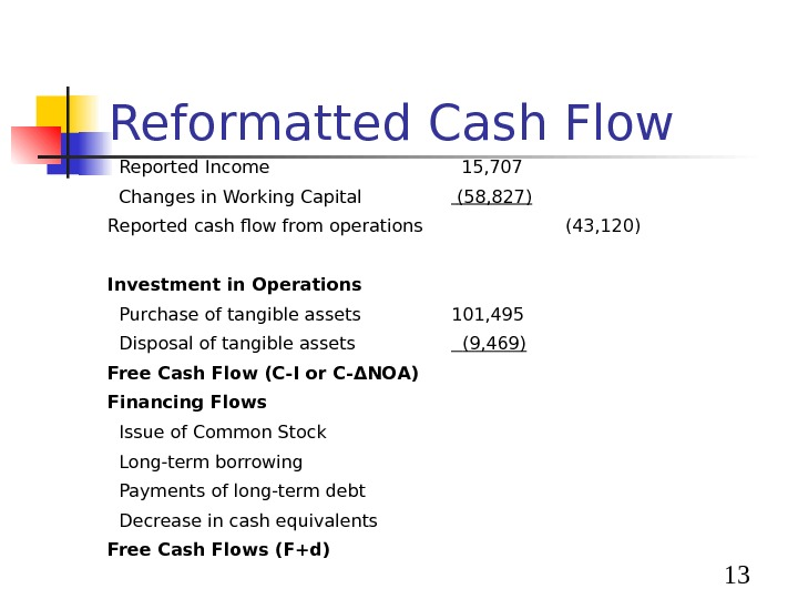 13 Reformatted Cash Flow  Reported Income 15, 707  Changes in Working Capital (58,