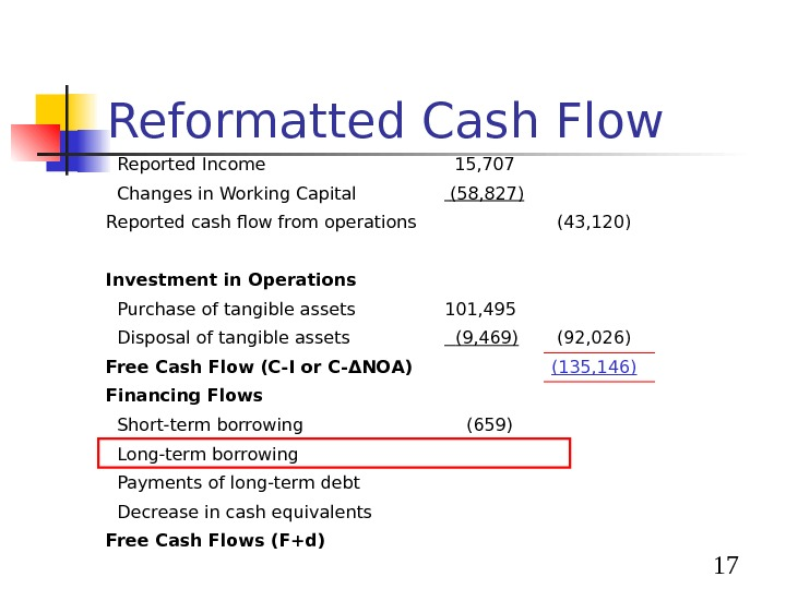 17 Reformatted Cash Flow  Reported Income 15, 707  Changes in Working Capital (58,