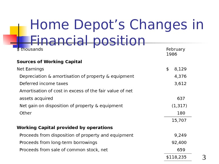 3 Home Depot's Changes in Financial position $ thousands February 1986 Sources of Working Capital