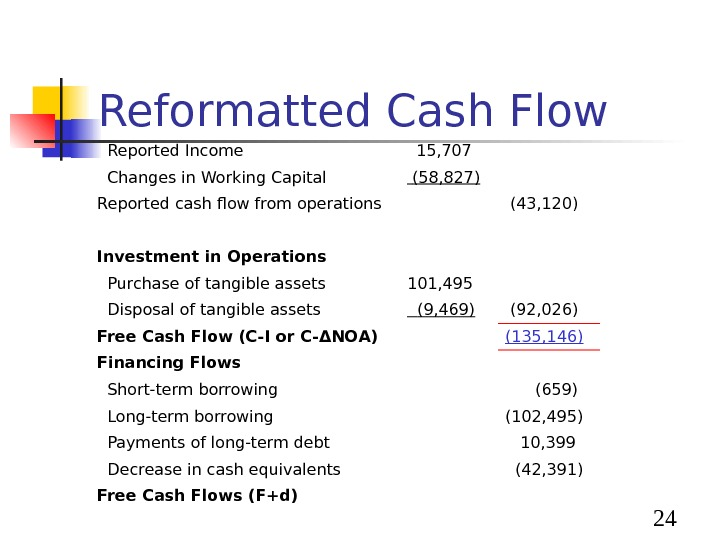 24 Reformatted Cash Flow  Reported Income 15, 707  Changes in Working Capital (58,