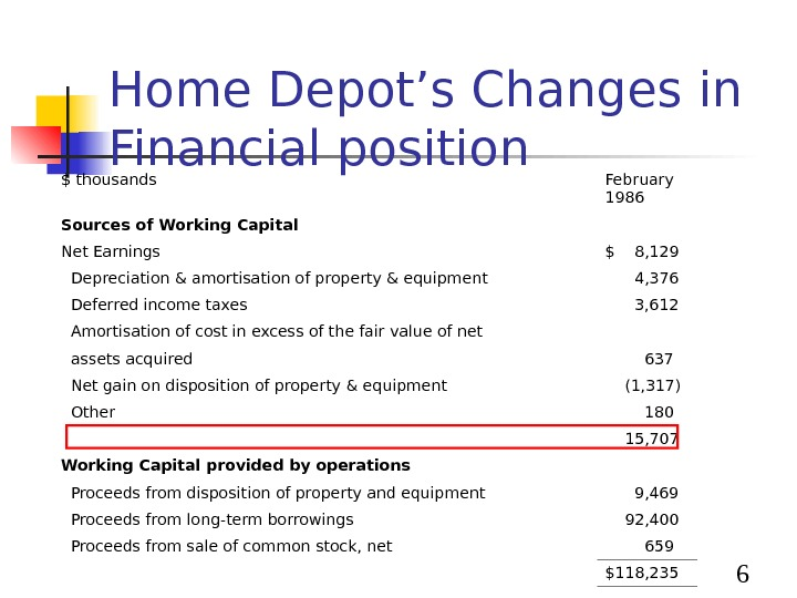 6 Home Depot's Changes in Financial position $ thousands February 1986 Sources of Working Capital