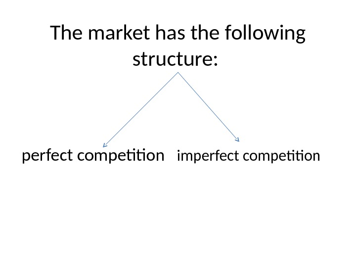 The market has the following structure:  perfect competition  imperfect competition