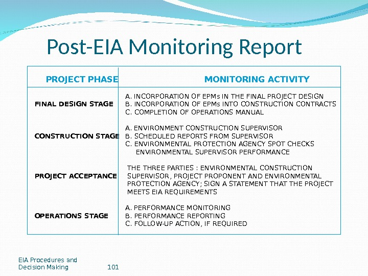 EIA Procedures and Decision Making 101 Post-EIA Monitoring Report PROJECT PHASE FINAL DESIGN STAGE CONSTRUCTION STAGE