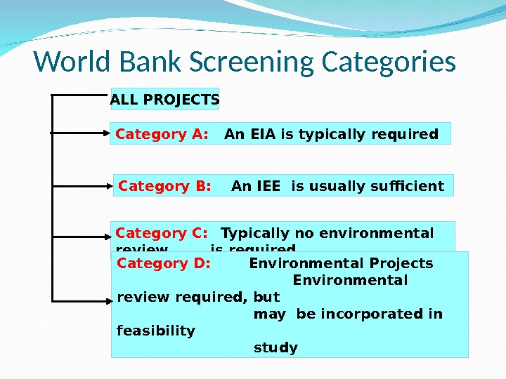 World Bank Screening Categories Category A: An EIA is typically required Category B: An IEE is
