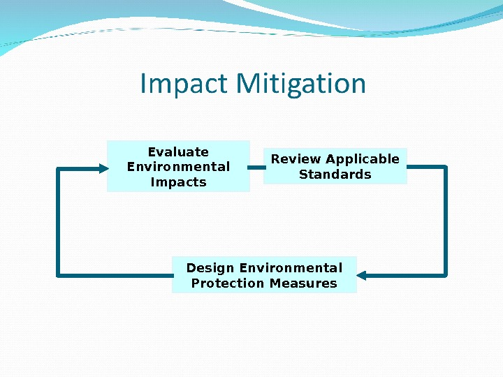 Evaluate Environmental Impacts Design Environmental Protection Measures Review Applicable Standards