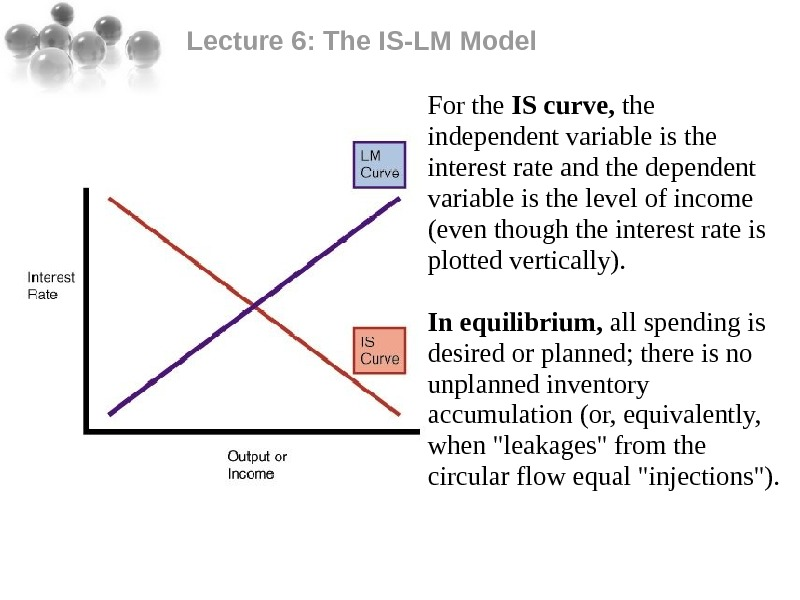 Lecture 6: The IS-LM Model For the IS curve,  the independent variable is the interest