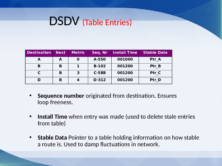 DSDV  (Table Entries) • Sequence number originated from destination. Ensures loop freeness.  • Install