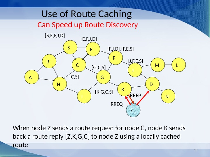 15 Use of Route Caching  Can Speed up Route Discovery When node Z sends a