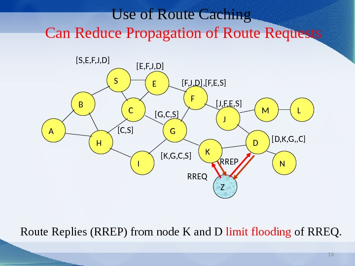 16 Use of Route Caching  Can Reduce Propagation of Route Requests Route Replies (RREP) from
