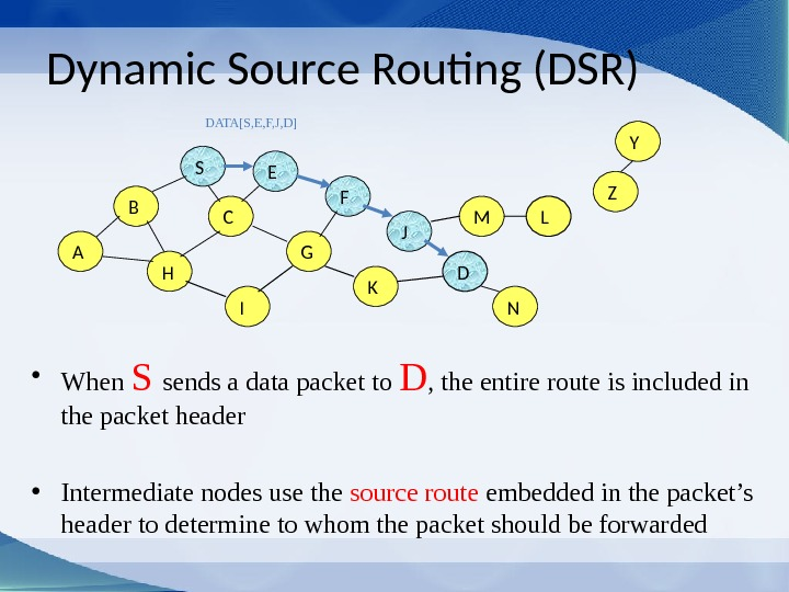 Dynamic Source Routing (DSR)  • When S sends a data packet to D , the