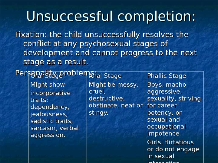 Unsuccessful completion: Fixation: the child unsuccessfully resolves the conflict at any psychosexual stages of development and