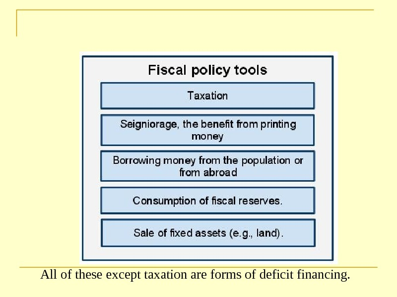 All of these except taxation are forms of deficit financing.
