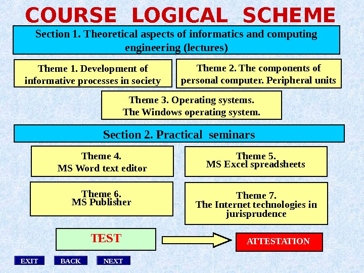 NEXTEXIT BACKSection 1.  Theoretical aspects of informatics and computing engineering  ( lectures ) Theme