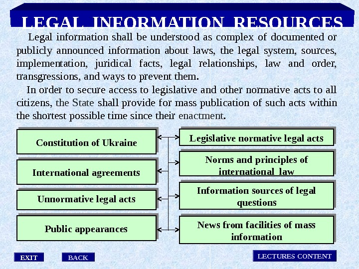 LEGAL INFORMATION RESOURCES Norms and principles of international law Information sources of legal questions News from
