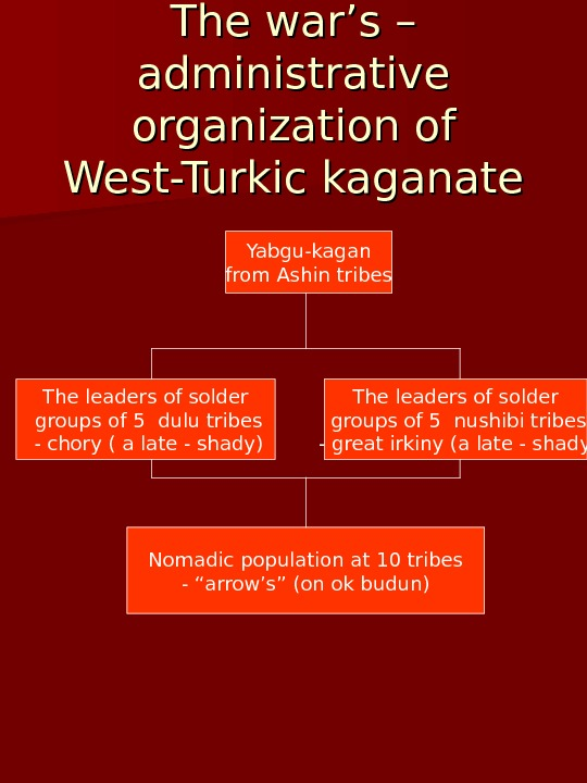 The war's – administrative organization of West-Turkic kaganate Yabgu-kagan from Ashin tribes The leaders