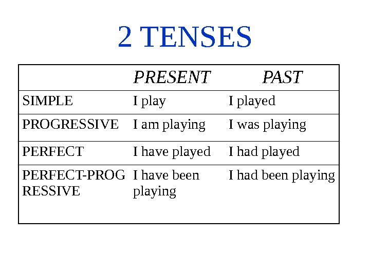 2 TENSES PRESENT PAST SIMPLE I played PROGRESSIVE I am playing I was playing PERFECT I