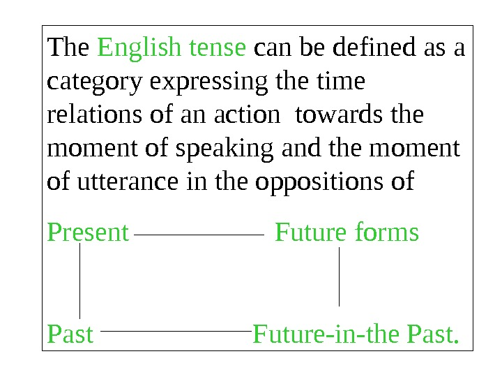 The English tense can be defined as a category expressing the time relations of an action