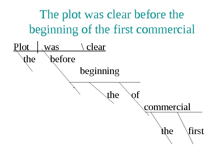 The plot was clear before the beginning of the first commercial Plot  │ was