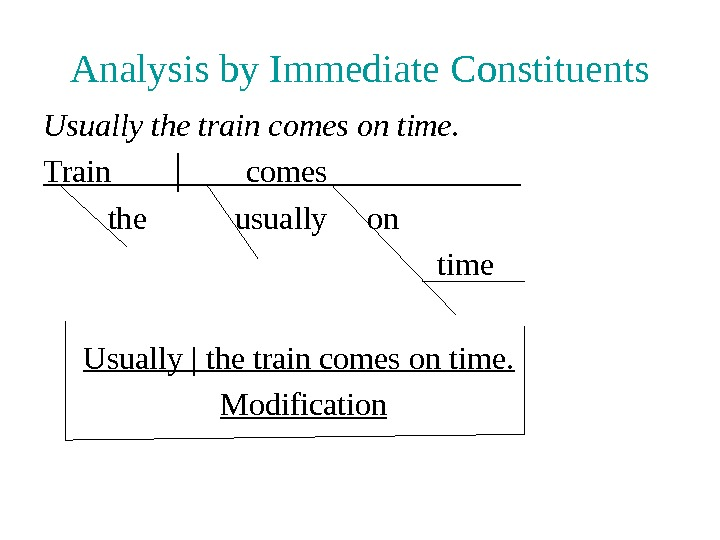 Analysis by Immediate Constituents Usually the train comes on time. Train  │  comes______