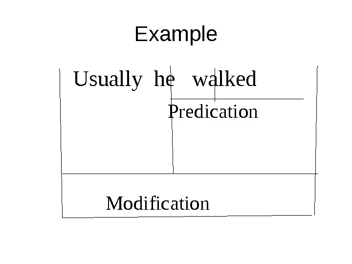 Example    Usually he  walked      Predication