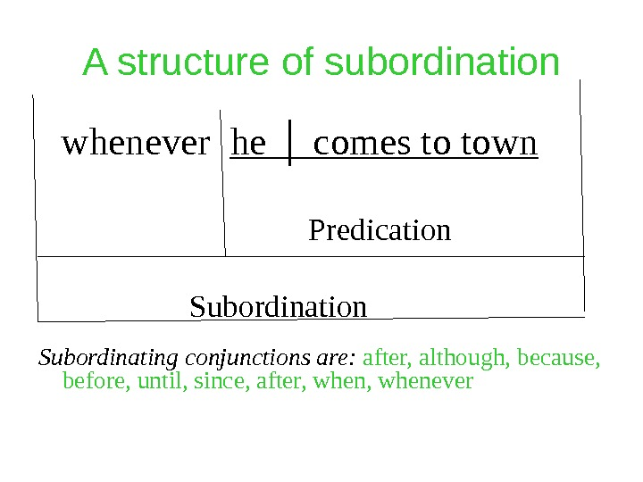 A structure of subordination  whenever  he │ comes to town