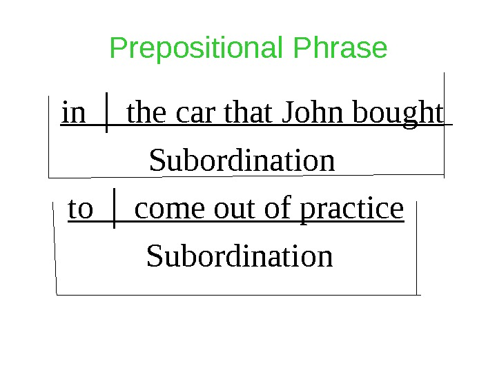 Prepositional Phrase  in │ the car that John bought   Subordination  to │