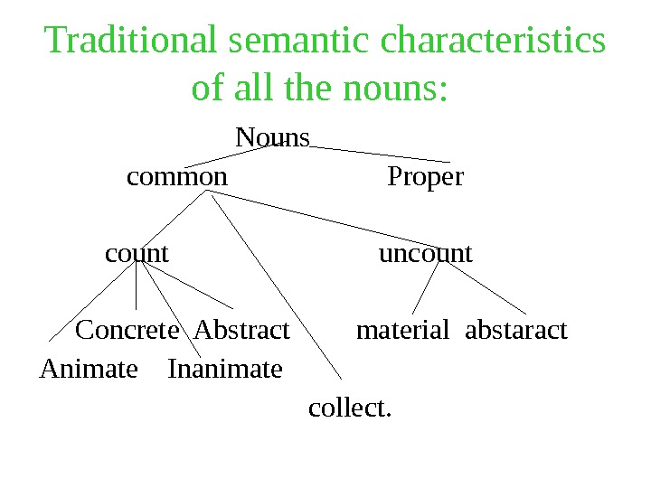 Traditional semantic characteristics of all the nouns:      Nouns   common