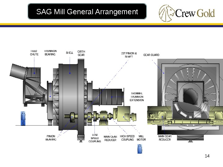 14 SAG Mill General Arrangement