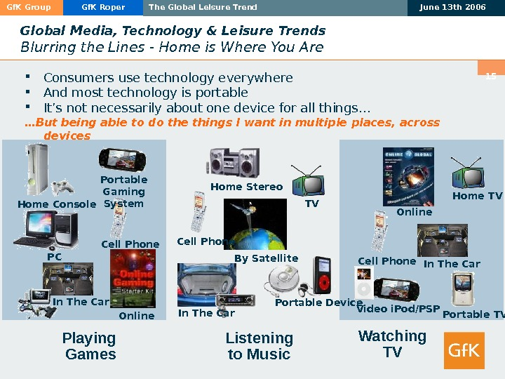 Gf. K Group Gf. K Roper The Global Leisure Trend June 13 th 2006 15 Global