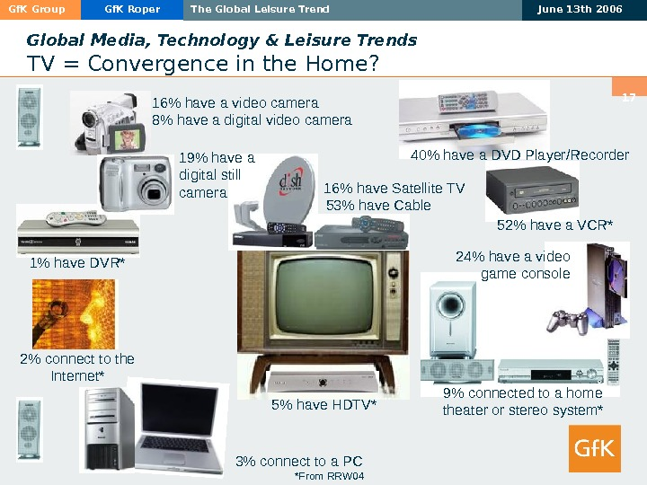 Gf. K Group Gf. K Roper The Global Leisure Trend June 13 th 2006 17 Global